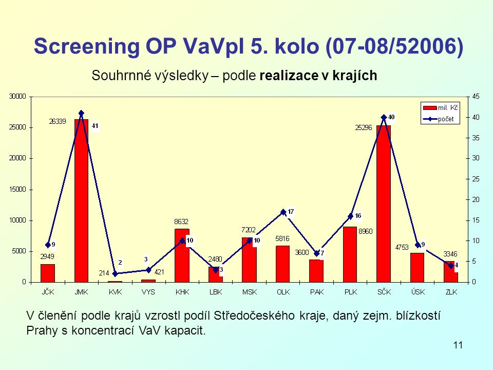 11 Screening OP VaVpI 5.