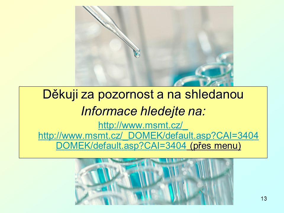 13 Děkuji za pozornost a na shledanou Informace hledejte na: http://www.msmt.cz/_ http://www.msmt.cz/_DOMEK/default.asp?CAI=3404 DOMEK/default.asp?CAI=3404http://www.msmt.cz/_ http://www.msmt.cz/_DOMEK/default.asp?CAI=3404 DOMEK/default.asp?CAI=3404 (přes menu) http://www.msmt.cz/_ http://www.msmt.cz/_DOMEK/default.asp?CAI=3404 DOMEK/default.asp?CAI=3404