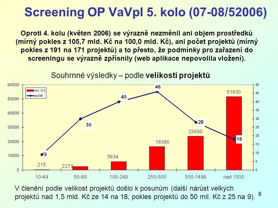9 Screening OP VaVpI 5.