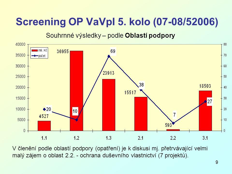 10 Screening OP VaVpI 5.