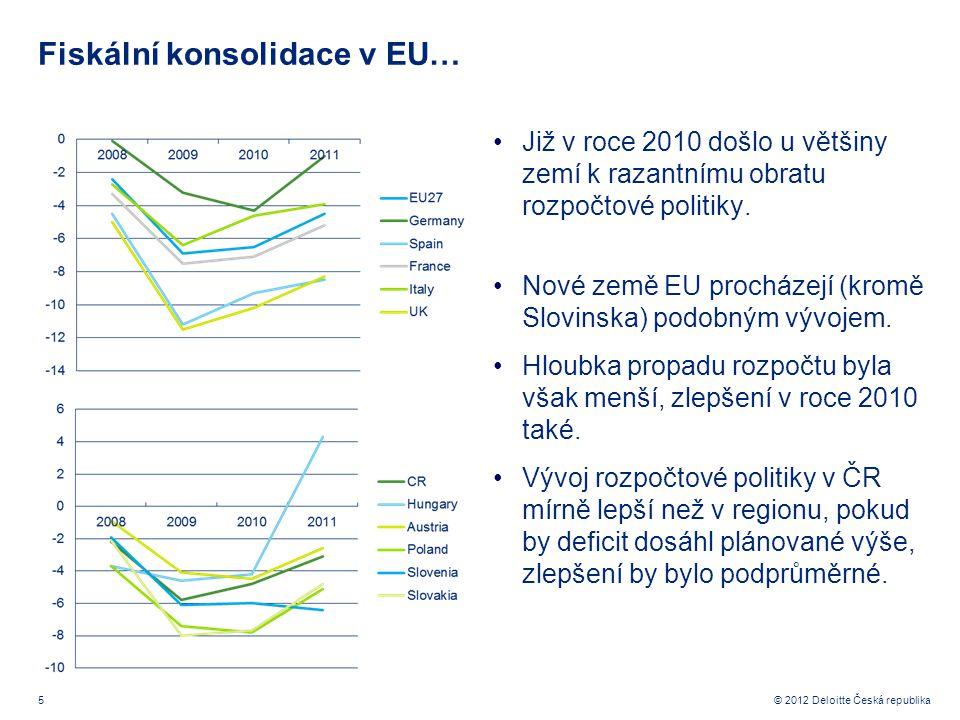 6 © 2012 Deloitte Česká republika Růst ekonomik: Nejnovější data Dle údajů Eurostatu patří vývoj české ekonomiky v 1Q 2012 k nejhorším v Unii a odpovídá situaci zemí zasažených akutní fiskální krizí.