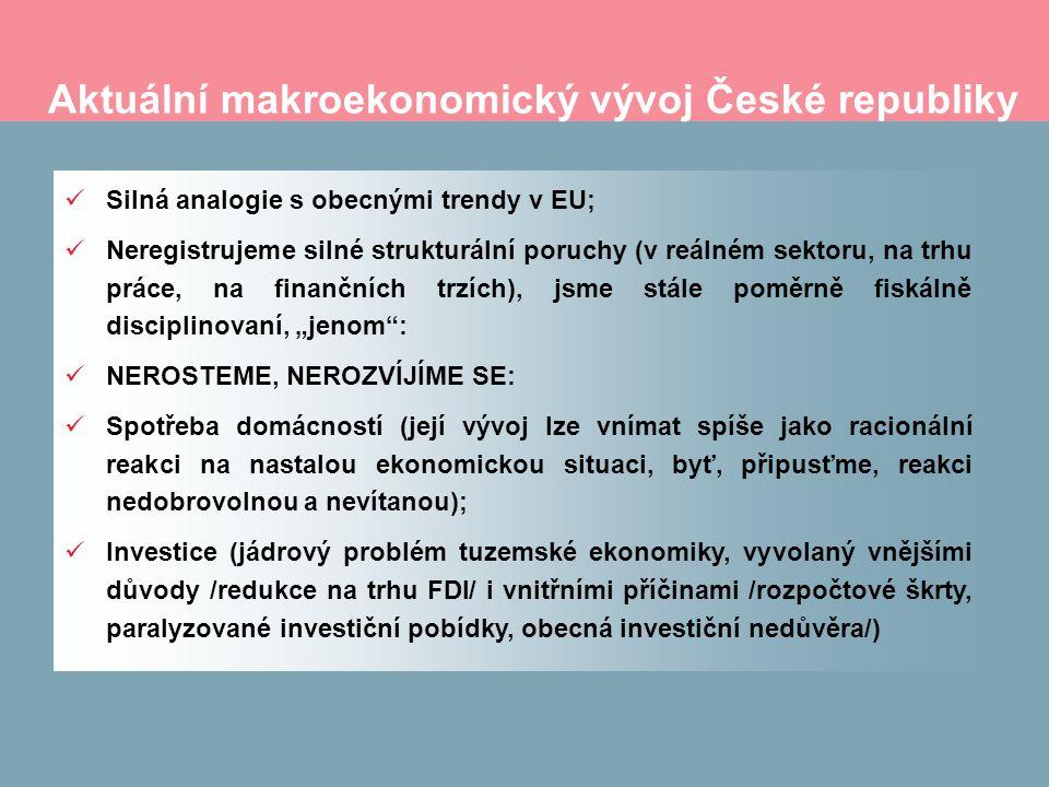 Aktuální makroekonomický vývoj České republiky Silná analogie s obecnými trendy v EU; Neregistrujeme silné strukturální poruchy (v reálném sektoru, na