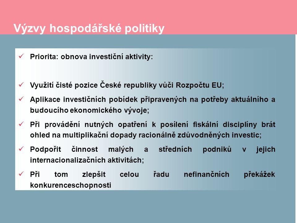 Výzvy hospodářské politiky Priorita: obnova investiční aktivity: Využití čisté pozice České republiky vůči Rozpočtu EU; Aplikace investičních pobídek