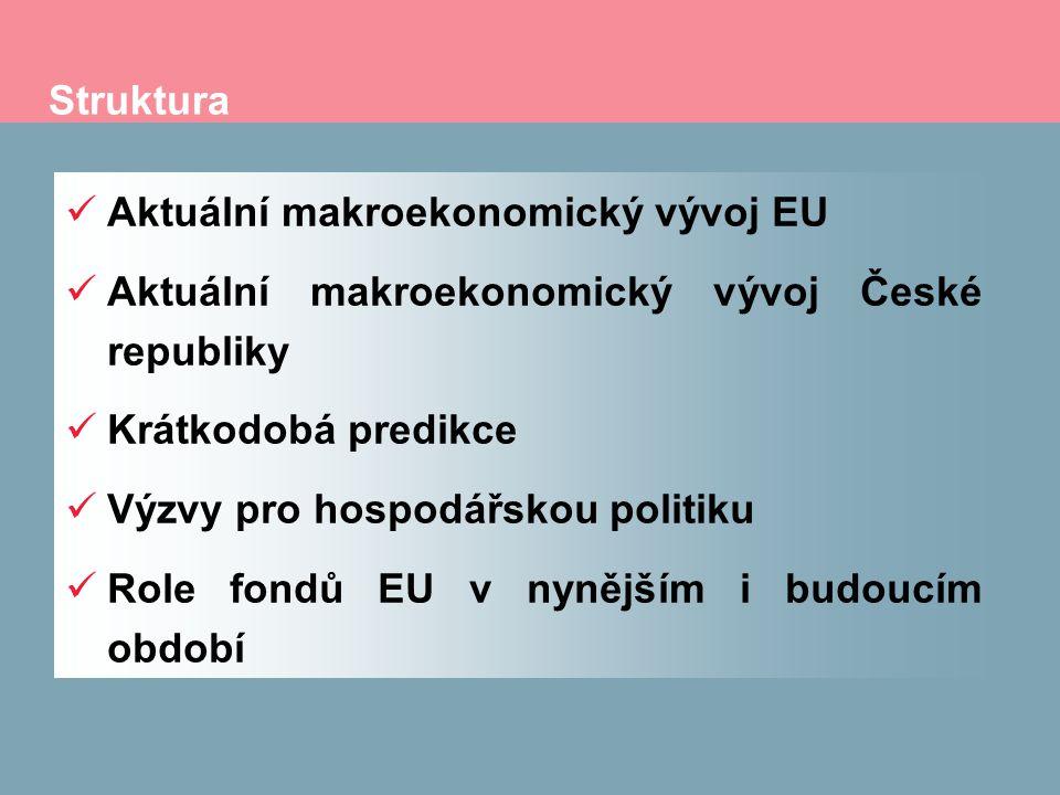 Výzvy hospodářské politiky Priorita: obnova investiční aktivity: Využití čisté pozice České republiky vůči Rozpočtu EU; Aplikace investičních pobídek připravených na potřeby aktuálního a budoucího ekonomického vývoje; Při provádění nutných opatření k posílení fiskální disciplíny brát ohled na multiplikační dopady racionálně zdůvodněných investic; Podpořit činnost malých a středních podniků v jejich internacionalizačních aktivitách; Při tom zlepšit celou řadu nefinančních překážek konkurenceschopnosti