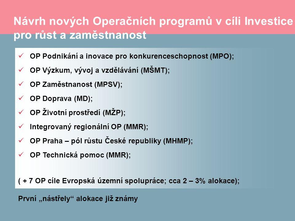 Návrh nových Operačních programů v cíli Investice pro růst a zaměstnanost OP Podnikání a inovace pro konkurenceschopnost (MPO); OP Výzkum, vývoj a vzd