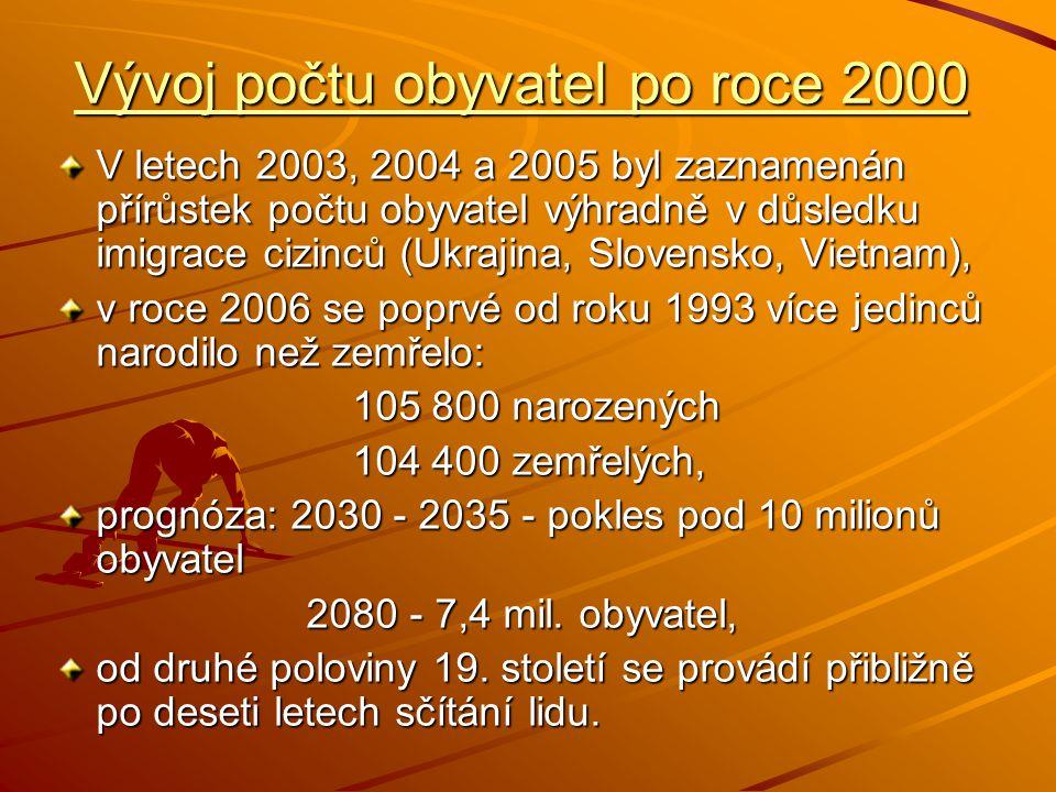 Vývoj počtu obyvatel po roce 2000 V letech 2003, 2004 a 2005 byl zaznamenán přírůstek počtu obyvatel výhradně v důsledku imigrace cizinců (Ukrajina, S