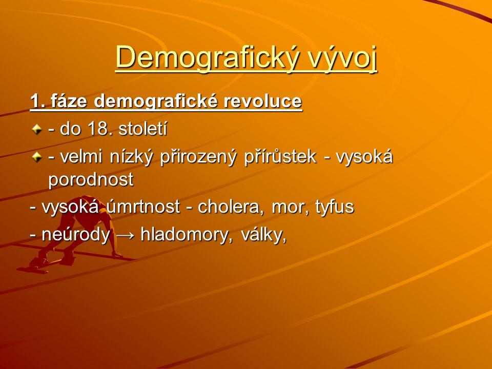 Demografický vývoj 2.fáze demografické revoluce - od poloviny 18.