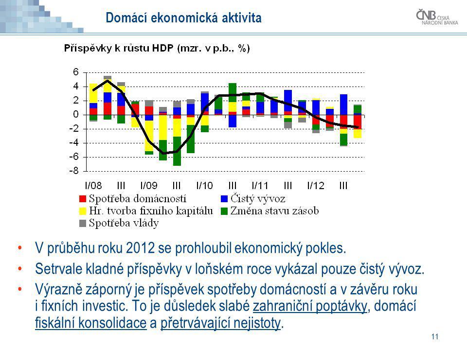 11 Domácí ekonomická aktivita V průběhu roku 2012 se prohloubil ekonomický pokles. Setrvale kladné příspěvky v loňském roce vykázal pouze čistý vývoz.