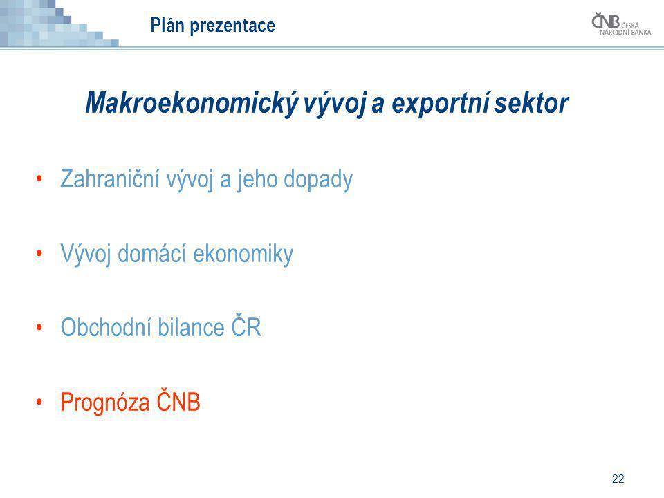 22 Plán prezentace Makroekonomický vývoj a exportní sektor Zahraniční vývoj a jeho dopady Vývoj domácí ekonomiky Obchodní bilance ČR Prognóza ČNB