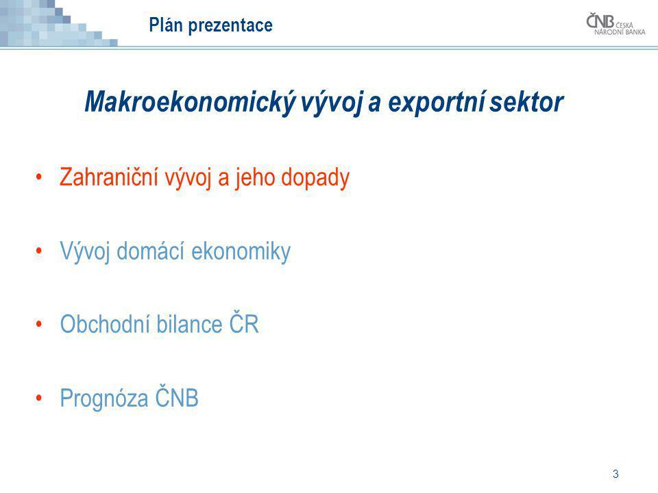 3 Plán prezentace Makroekonomický vývoj a exportní sektor Zahraniční vývoj a jeho dopady Vývoj domácí ekonomiky Obchodní bilance ČR Prognóza ČNB