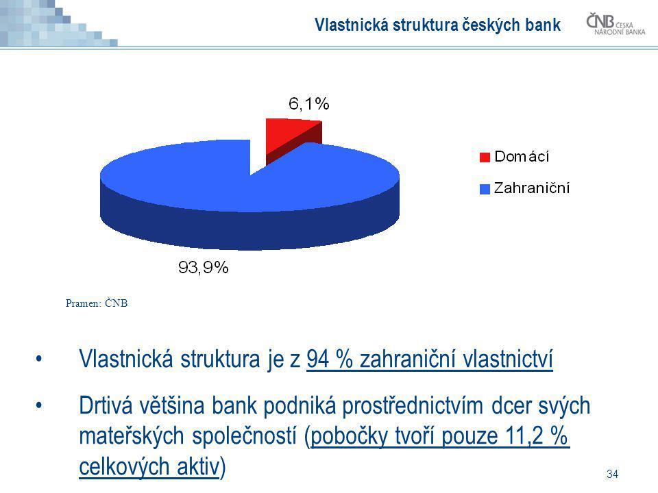 34 Vlastnická struktura českých bank Vlastnická struktura je z 94 % zahraniční vlastnictví Drtivá většina bank podniká prostřednictvím dcer svých mate