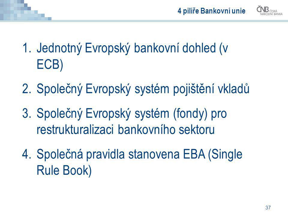 37 4 pilíře Bankovní unie 1.Jednotný Evropský bankovní dohled (v ECB) 2.Společný Evropský systém pojištění vkladů 3.Společný Evropský systém (fondy) p
