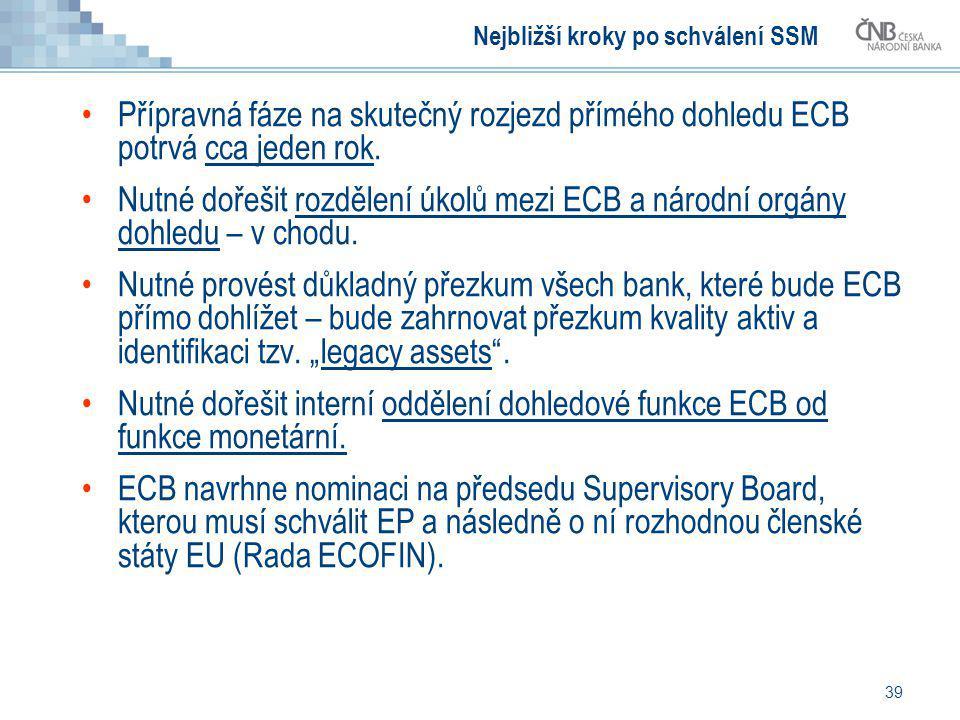 39 Nejbližší kroky po schválení SSM Přípravná fáze na skutečný rozjezd přímého dohledu ECB potrvá cca jeden rok. Nutné dořešit rozdělení úkolů mezi EC