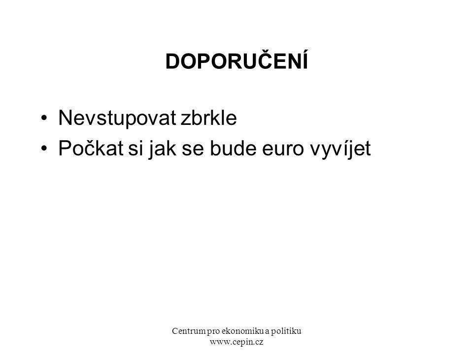 Centrum pro ekonomiku a politiku www.cepin.cz DOPORUČENÍ Nevstupovat zbrkle Počkat si jak se bude euro vyvíjet