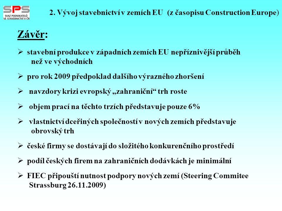 2. Vývoj stavebnictví v zemích EU (z časopisu Construction Europe) Závěr:  stavební produkce v západních zemích EU nepříznivější průběh než ve východ