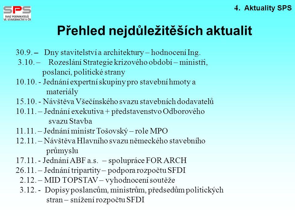 4.Aktuality SPS 30.9. – Dny stavitelství a architektury – hodnocení Ing.