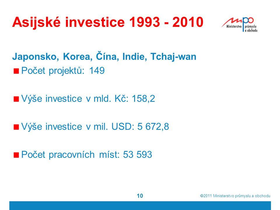  2011  Ministerstvo průmyslu a obchodu 10 Asijské investice 1993 - 2010 Japonsko, Korea, Čína, Indie, Tchaj-wan Počet projektů: 149 Výše investice