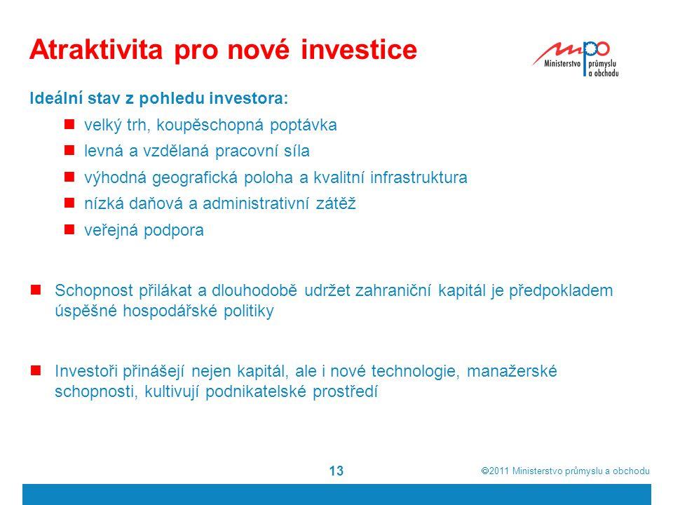 2011  Ministerstvo průmyslu a obchodu 13 Ideální stav z pohledu investora: velký trh, koupěschopná poptávka levná a vzdělaná pracovní síla výhodná
