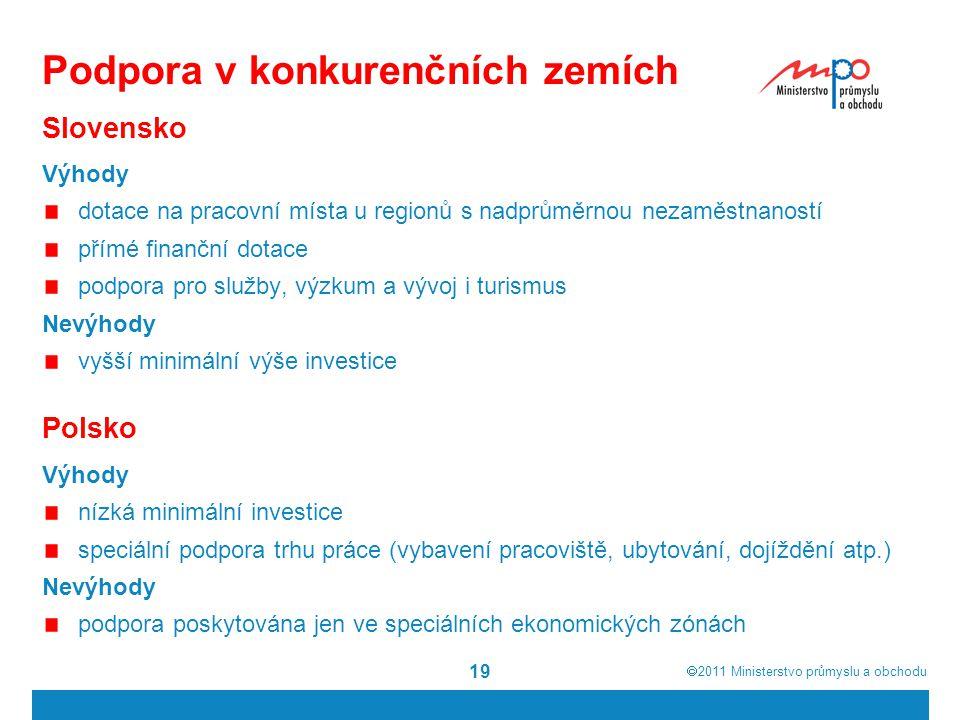  2011  Ministerstvo průmyslu a obchodu 19 Slovensko Výhody dotace na pracovní místa u regionů s nadprůměrnou nezaměstnaností přímé finanční dotace podpora pro služby, výzkum a vývoj i turismus Nevýhody vyšší minimální výše investice Polsko Výhody nízká minimální investice speciální podpora trhu práce (vybavení pracoviště, ubytování, dojíždění atp.) Nevýhody podpora poskytována jen ve speciálních ekonomických zónách Podpora v konkurenčních zemích