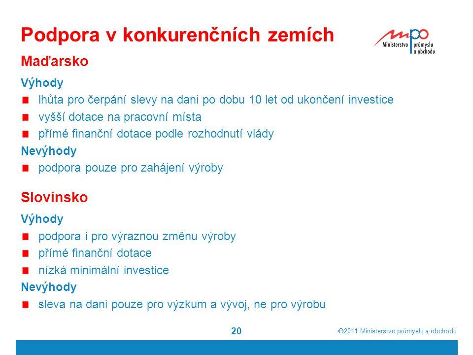  2011  Ministerstvo průmyslu a obchodu 20 Podpora v konkurenčních zemích Maďarsko Výhody lhůta pro čerpání slevy na dani po dobu 10 let od ukončení