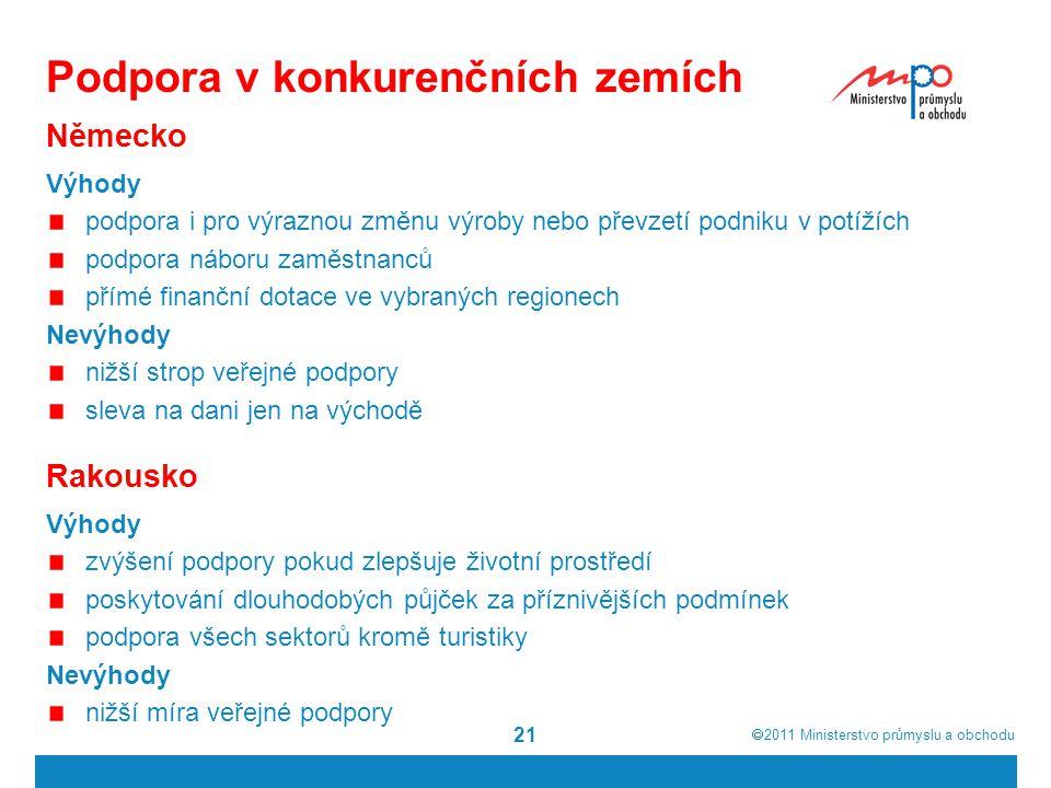  2011  Ministerstvo průmyslu a obchodu 21 Podpora v konkurenčních zemích Německo Výhody podpora i pro výraznou změnu výroby nebo převzetí podniku v