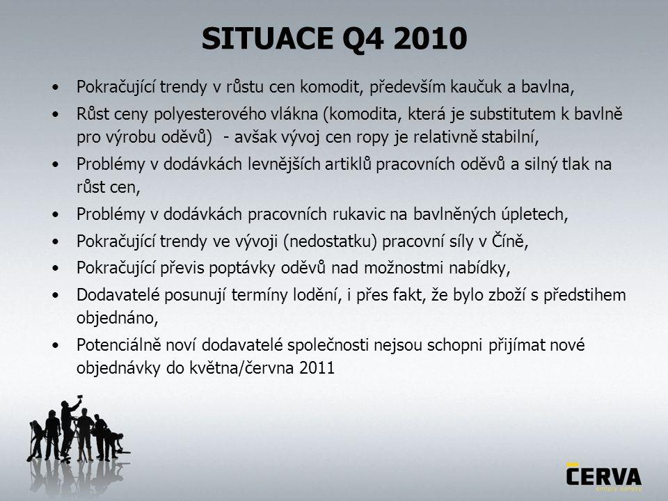 SITUACE Q4 2010 Pokračující trendy v růstu cen komodit, především kaučuk a bavlna, Růst ceny polyesterového vlákna (komodita, která je substitutem k b