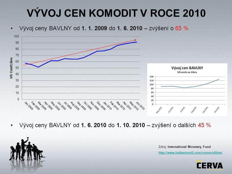 VÝVOJ CEN KOMODIT V ROCE 2010 Vývoj ceny BAVLNY od 1. 1. 2009 do 1. 6. 2010 – zvýšení o 65 % Zdroj: International Monetary Fund http://www.indexmundi.