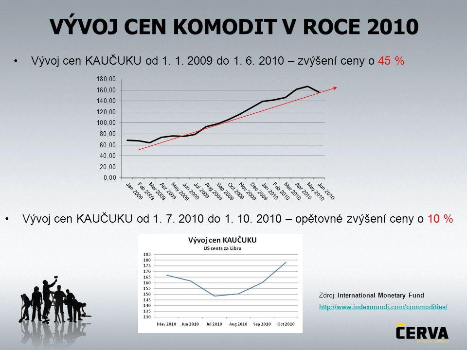 VÝVOJ CEN KOMODIT V ROCE 2010 Vývoj cen KAUČUKU od 1. 1. 2009 do 1. 6. 2010 – zvýšení ceny o 45 % Zdroj: International Monetary Fund http://www.indexm