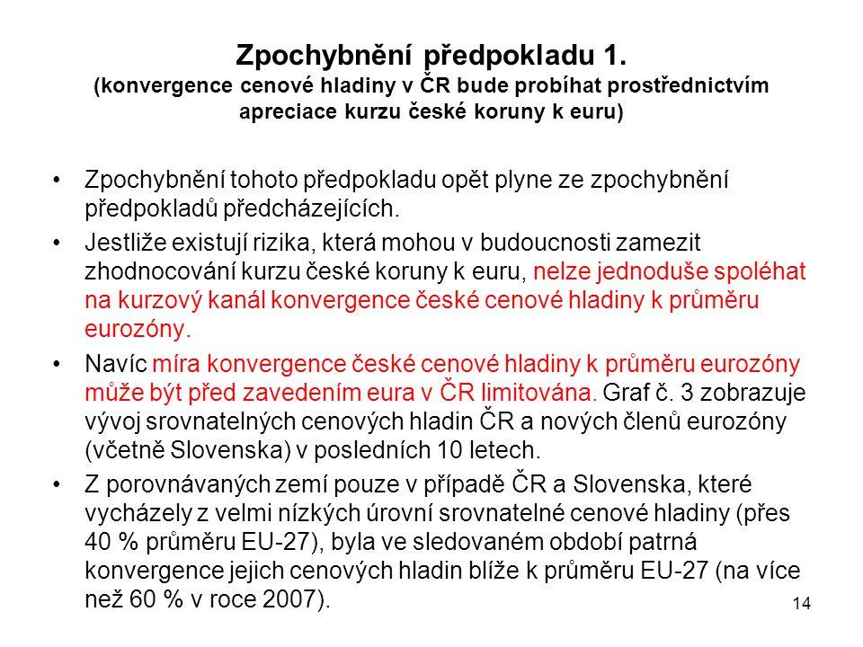 14 Zpochybnění předpokladu 1. (konvergence cenové hladiny v ČR bude probíhat prostřednictvím apreciace kurzu české koruny k euru) Zpochybnění tohoto p