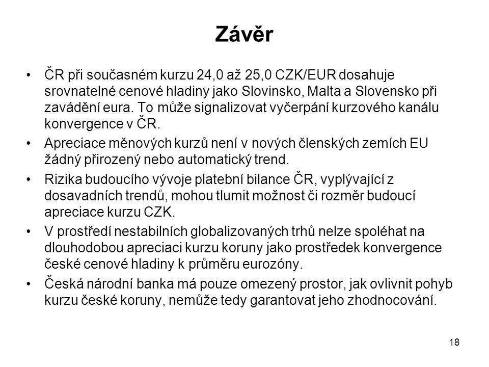 18 Závěr ČR při současném kurzu 24,0 až 25,0 CZK/EUR dosahuje srovnatelné cenové hladiny jako Slovinsko, Malta a Slovensko při zavádění eura. To může