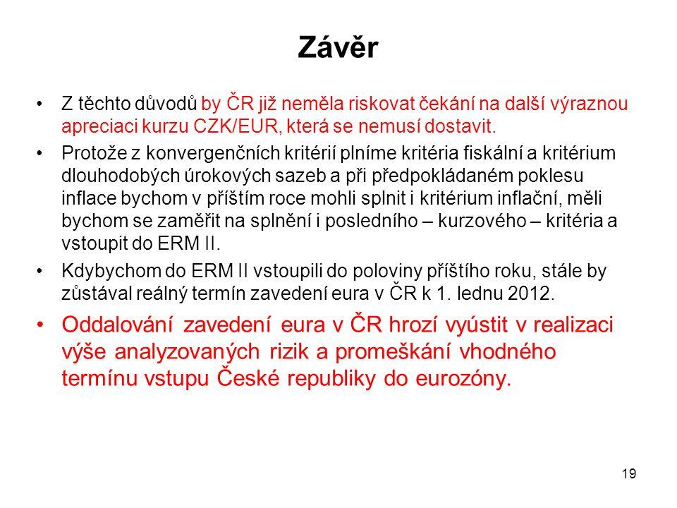 19 Závěr Z těchto důvodů by ČR již neměla riskovat čekání na další výraznou apreciaci kurzu CZK/EUR, která se nemusí dostavit. Protože z konvergenčníc