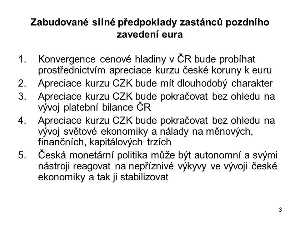 3 Zabudované silné předpoklady zastánců pozdního zavedení eura 1.Konvergence cenové hladiny v ČR bude probíhat prostřednictvím apreciace kurzu české k