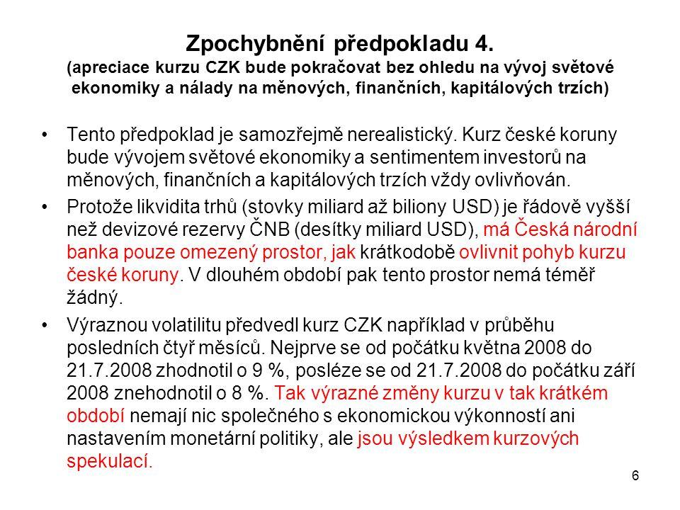 6 Zpochybnění předpokladu 4. (apreciace kurzu CZK bude pokračovat bez ohledu na vývoj světové ekonomiky a nálady na měnových, finančních, kapitálových
