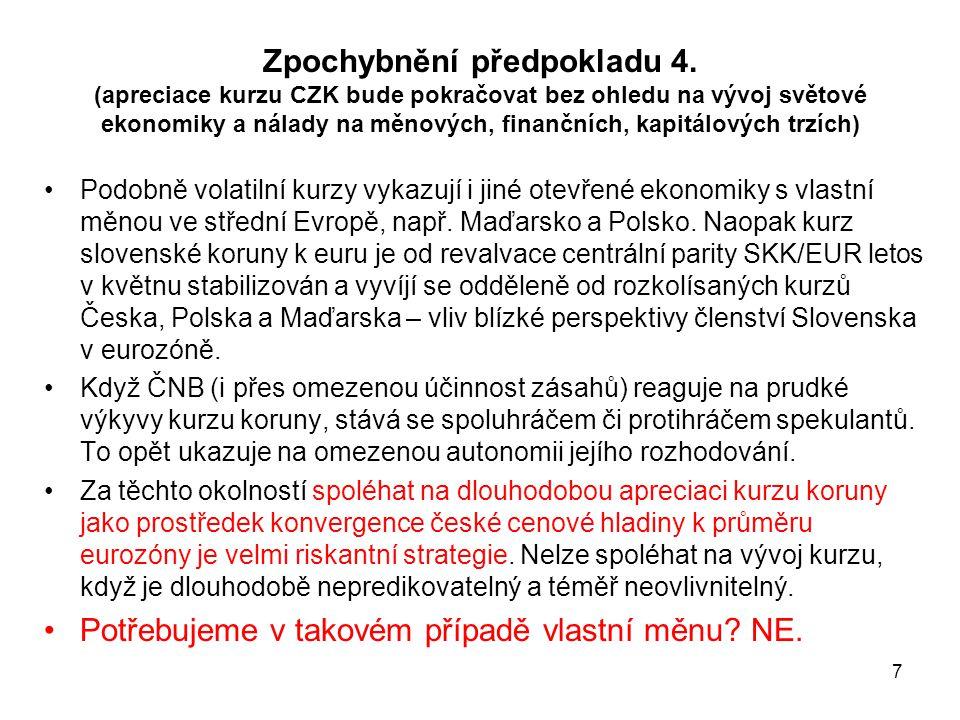 7 Zpochybnění předpokladu 4. (apreciace kurzu CZK bude pokračovat bez ohledu na vývoj světové ekonomiky a nálady na měnových, finančních, kapitálových