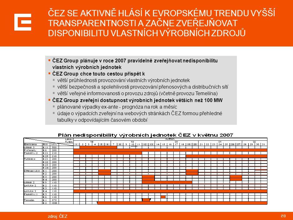 20  ČEZ Group plánuje v roce 2007 pravidelně zveřejňovat nedisponibilitu vlastních výrobních jednotek  ČEZ Group chce touto cestou přispět k  větší