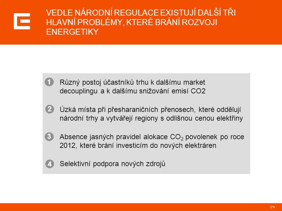 24 Různý postoj účastníků trhu k dalšímu market decouplingu a k dalšímu snižování emisí CO2 Úzká místa při přesharaničních přenosech, které oddělují n