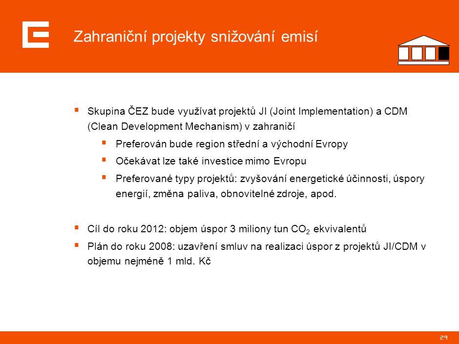 29 Zahraniční projekty snižování emisí  Skupina ČEZ bude využívat projektů JI (Joint Implementation) a CDM (Clean Development Mechanism) v zahraničí