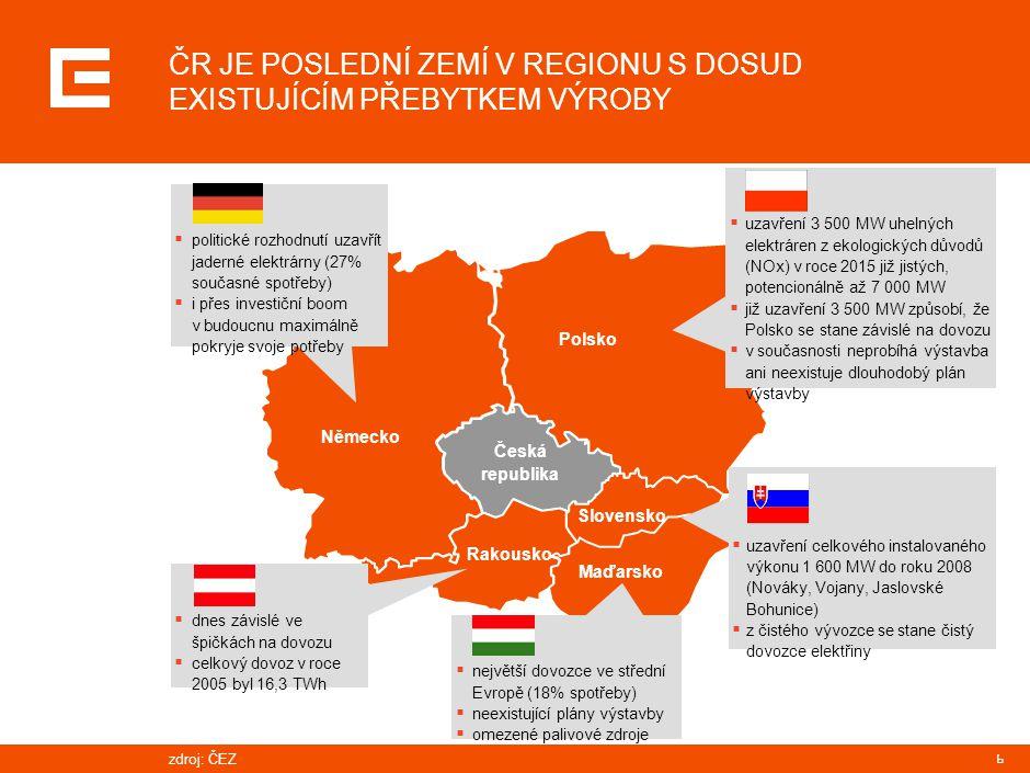 6 Polsko Slovensko Maďarsko Rakousko Česká republika Německo  uzavření celkového instalovaného výkonu 1 600 MW do roku 2008 (Nováky, Vojany, Jaslovsk
