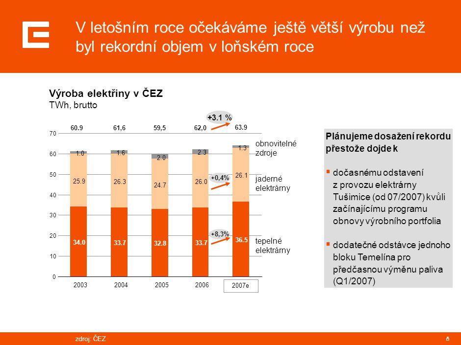 29 Zahraniční projekty snižování emisí  Skupina ČEZ bude využívat projektů JI (Joint Implementation) a CDM (Clean Development Mechanism) v zahraničí  Preferován bude region střední a východní Evropy  Očekávat lze také investice mimo Evropu  Preferované typy projektů: zvyšování energetické účinnosti, úspory energií, změna paliva, obnovitelné zdroje, apod.