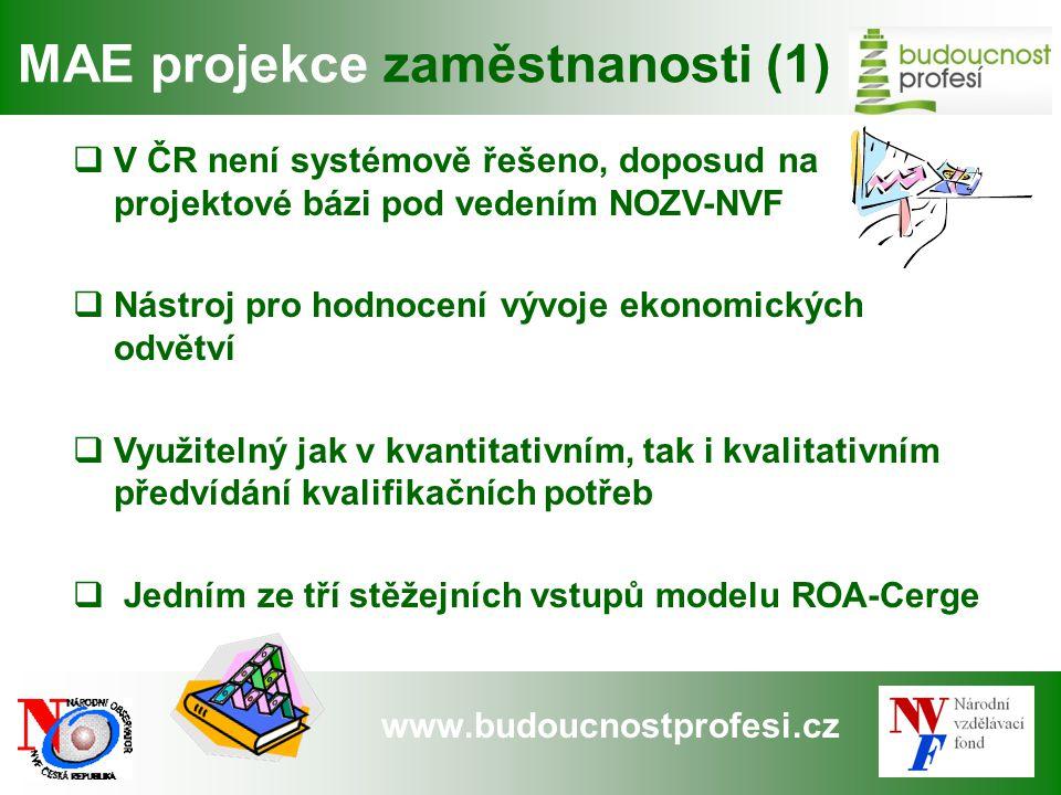 www.budoucnostprofesi.cz MAE projekce zaměstnanosti (1)  V ČR není systémově řešeno, doposud na projektové bázi pod vedením NOZV-NVF  Nástroj pro ho