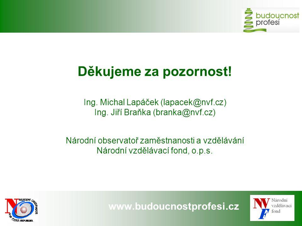 www.budoucnostprofesi.cz Děkujeme za pozornost! Ing. Michal Lapáček (lapacek@nvf.cz) Ing. Jiří Braňka (branka@nvf.cz) Národní observatoř zaměstnanosti