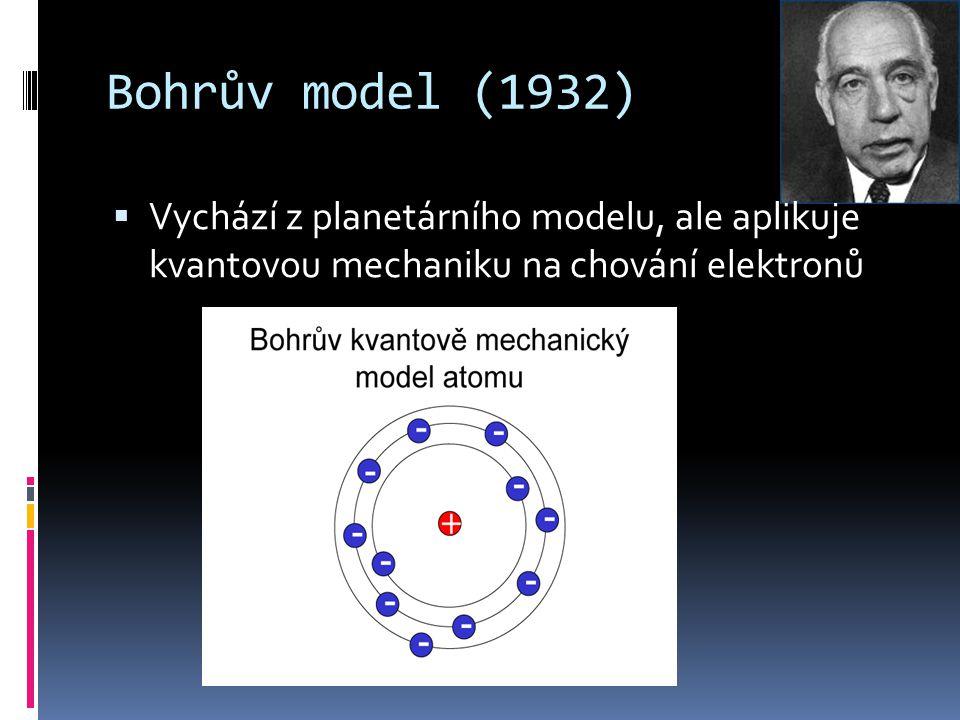 Kvantově mechanický model  Elektron je vlnová funkce s pravděpodobností výskytu v různých místech obalu  Orbitaly-oblasti s nejvyšší pravděpodobností výskytu elektronů  Zcela založen na zákonech kvantové mechaniky  Pomocí Schrödingerových rovnic stanoveny 4 kvantová čísla