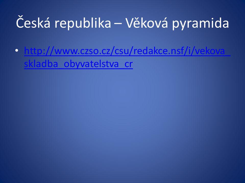 Česká republika – Věková pyramida http://www.czso.cz/csu/redakce.nsf/i/vekova_ skladba_obyvatelstva_cr http://www.czso.cz/csu/redakce.nsf/i/vekova_ sk
