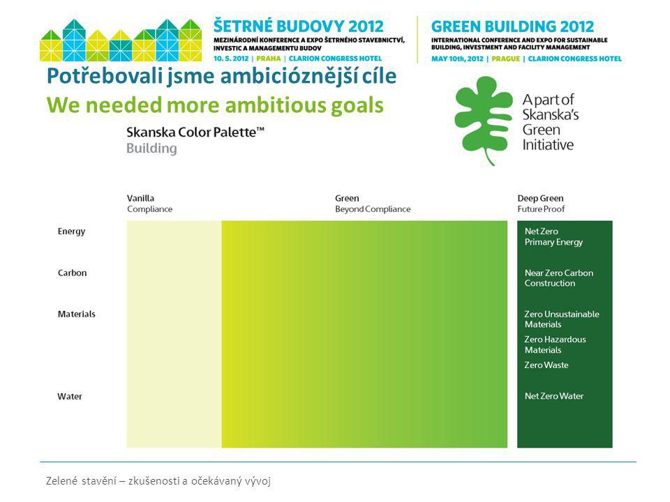 Potřebovali jsme ambicióznější cíle We needed more ambitious goals Zelené stavění – zkušenosti a očekávaný vývoj