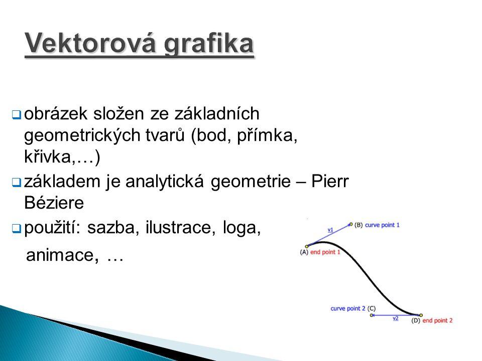 Vektorová grafika  obrázek složen ze základních geometrických tvarů (bod, přímka, křivka,…)  základem je analytická geometrie – Pierr Béziere  použ