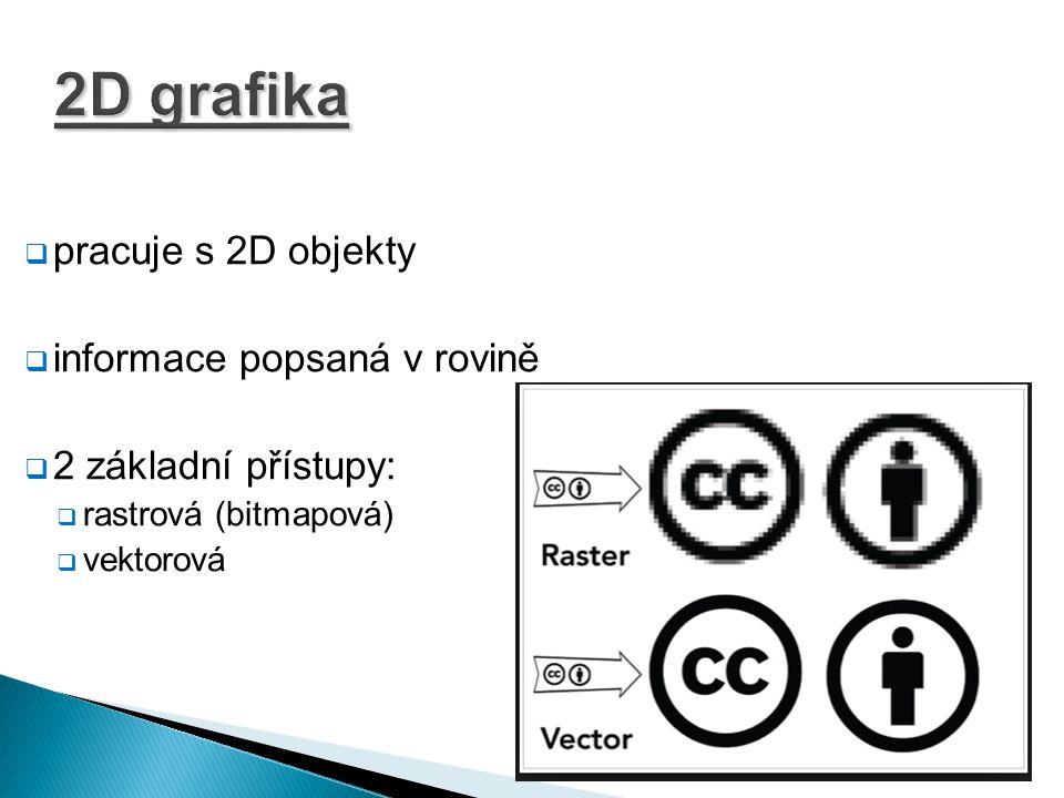 2D grafika  pracuje s 2D objekty  informace popsaná v rovině  2 základní přístupy:  rastrová (bitmapová)  vektorová