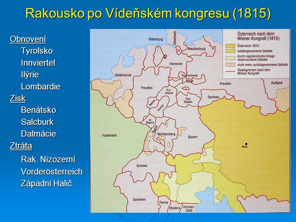 Rakousko po Vídeňském kongresu (1815) ObnoveníTyrolskoInnviertelIlýrieLombardieZiskBenátskoSalcburkDalmácieZtráta Rak. Nizozemí Vorderösterreich Západ