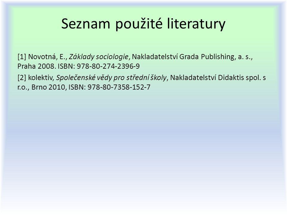 Seznam použité literatury [1] Novotná, E., Základy sociologie, Nakladatelství Grada Publishing, a. s., Praha 2008. ISBN: 978-80-274-2396-9 [2] kolekti