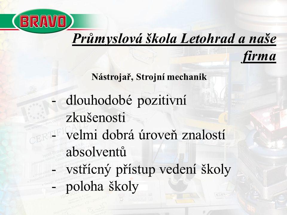 Průmyslová škola Letohrad a naše firma -dlouhodobé pozitivní zkušenosti -velmi dobrá úroveň znalostí absolventů -vstřícný přístup vedení školy -poloha školy Nástrojař, Strojní mechanik