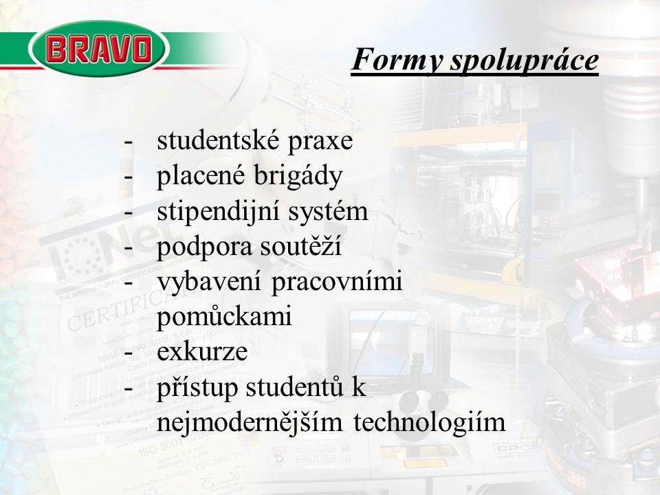 Formy spolupráce -studentské praxe -placené brigády -stipendijní systém -podpora soutěží -vybavení pracovními pomůckami -exkurze -přístup studentů k nejmodernějším technologiím